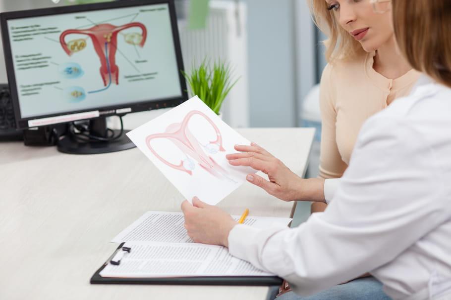 Utérus rétroversé: définition, symptômes et conséquences