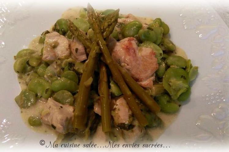 Aiguillettes de poulet aux fèves et asperges