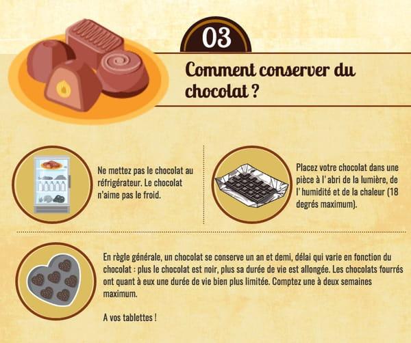 conserver-chocolat