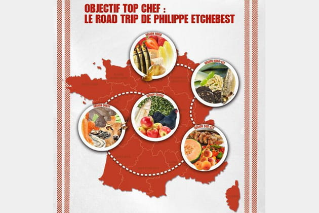Philippe Etchebest prend la route