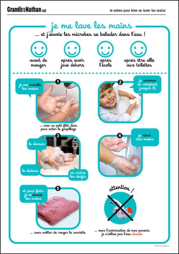 Fiche-memo-lavage-de-mains-enfants