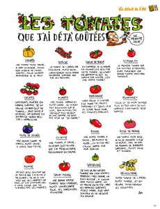 répertoire des tomates goûtées par l'auteur