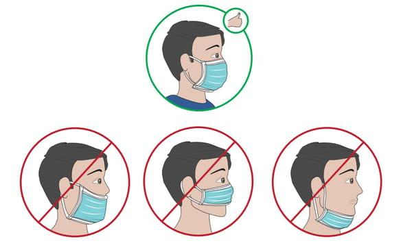 bien mettre son masque nez et bouche
